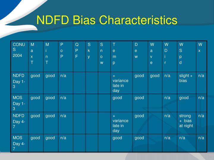 NDFD Bias Characteristics