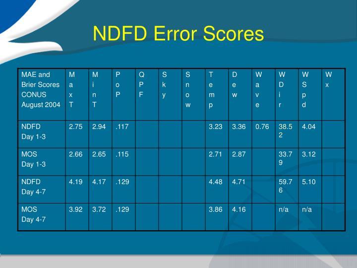 NDFD Error Scores