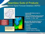 seamless suite of products1
