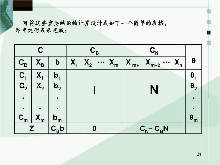 可将这些重要结论的计算设计成如下一个简单的表格,