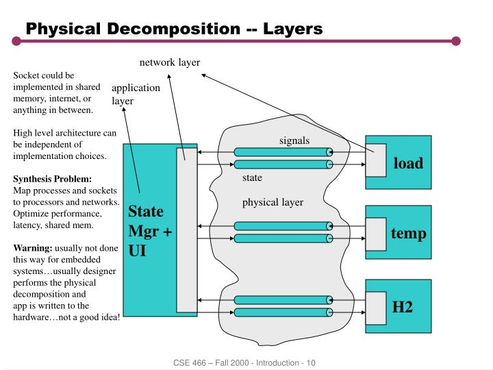 Physical Decomposition -- Layers