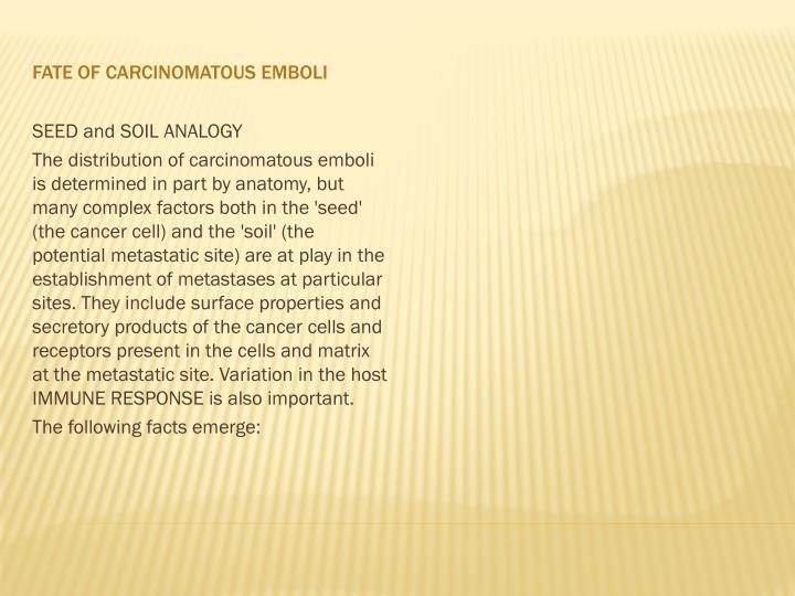 FATE of CARCINOMATOUS EMBOLI