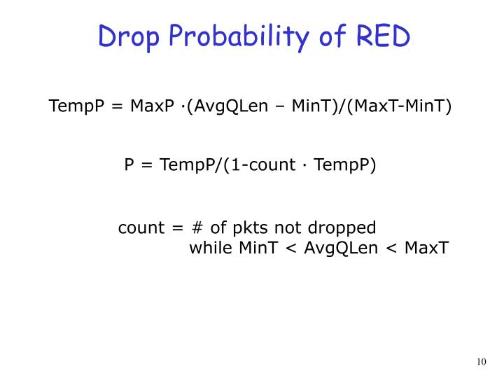 Drop Probability of RED
