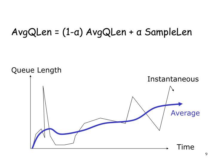 AvgQLen = (1-
