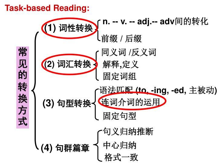 Task-based Reading: