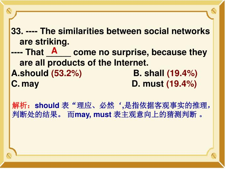 33. ---- The similarities between social networks are striking.