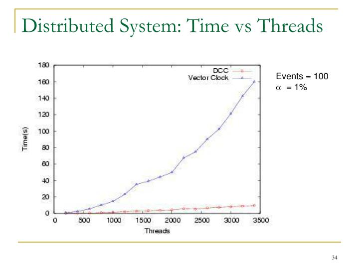 Distributed System: Time vs Threads