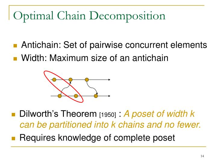 Optimal Chain Decomposition