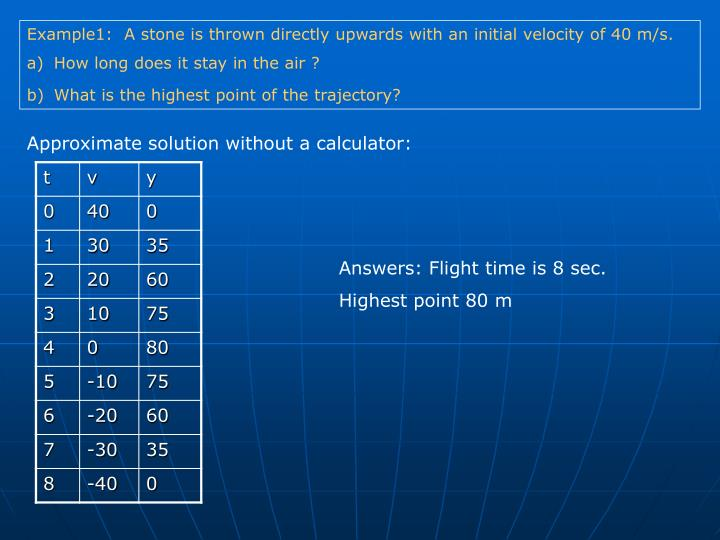 Example1:  A stone is thrown directly upwards with an initial velocity of 40 m/s.