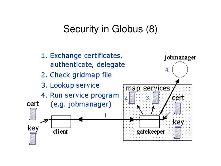 Security in Globus (8)