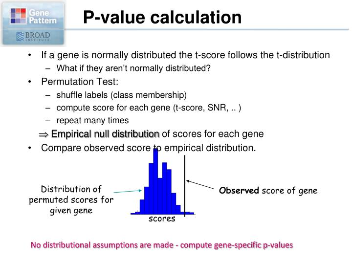 If a gene is normally distributed the t-score follows the t-distribution