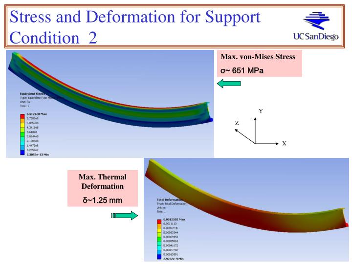 Stress and Deformation for Support