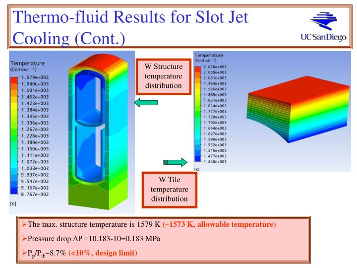 Thermo-fluid Results for Slot Jet