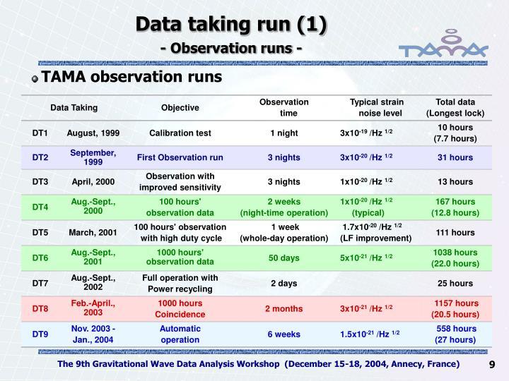 Data taking run (1)