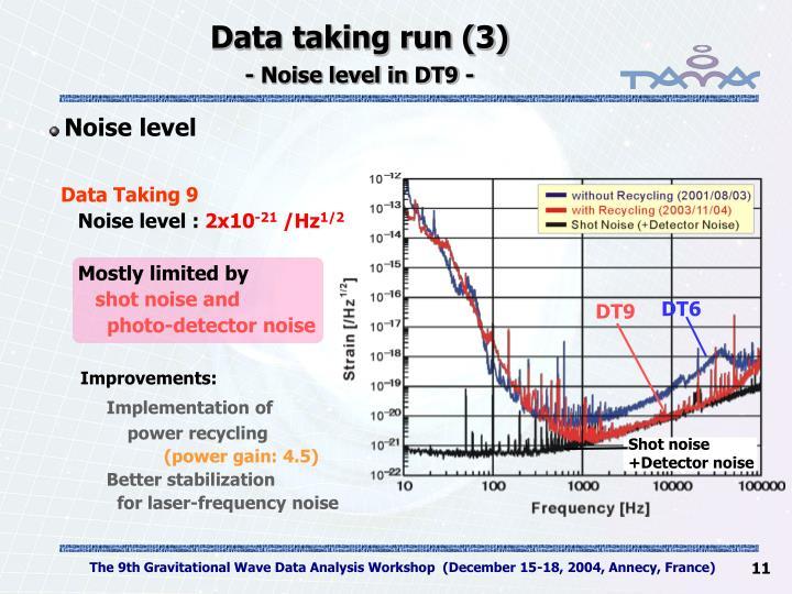 Data taking run (3)