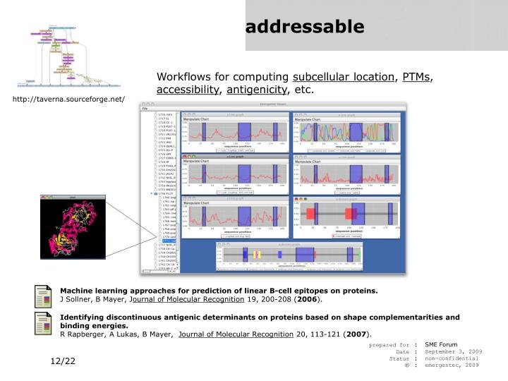 Machine learning approaches for prediction of linear B-cell epitopes on proteins.