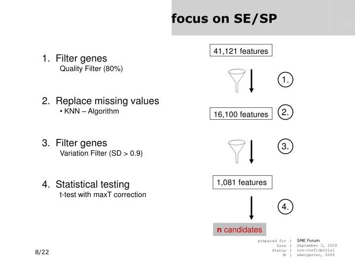 focus on SE/SP