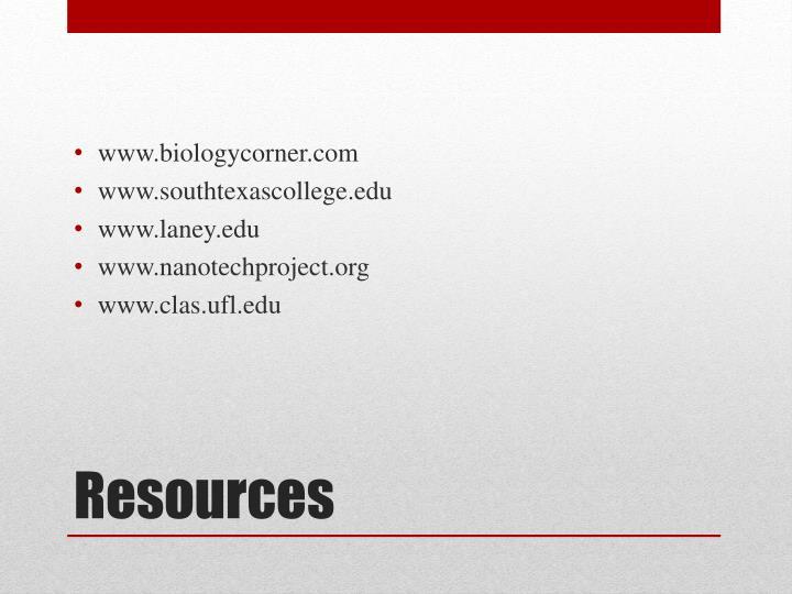 www.biologycorner.com