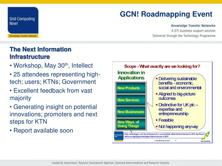 GCN! Roadmapping Event