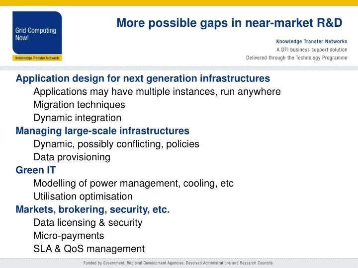 More possible gaps in near-market R&D