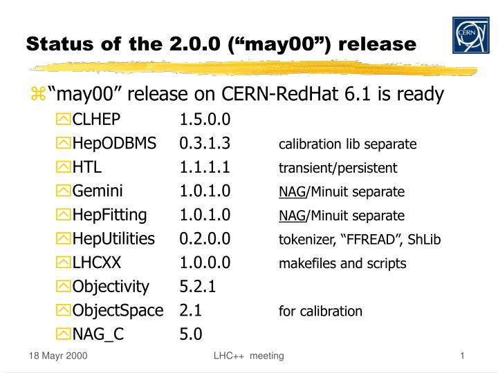 """Status of the 2.0.0 (""""may00"""") release"""