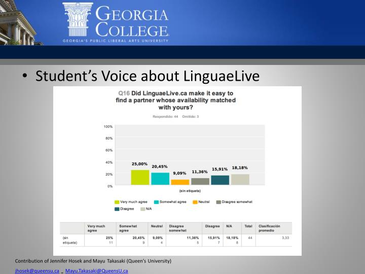 Student's Voice about