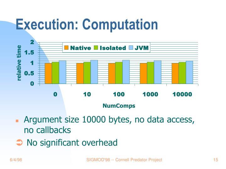 Execution: Computation