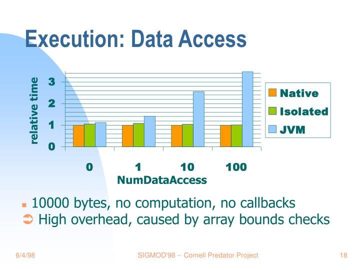 Execution: Data Access