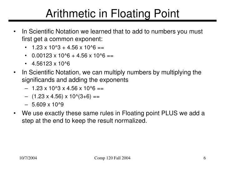 Arithmetic in Floating Point