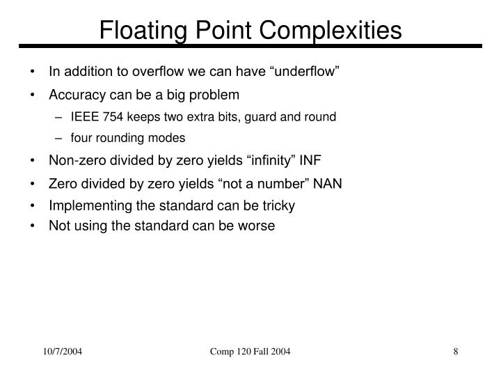 Floating Point Complexities