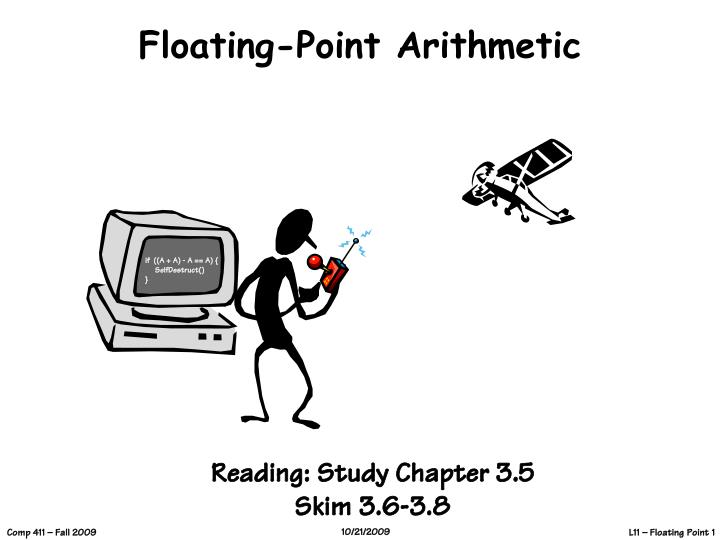 Floating-Point Arithmetic