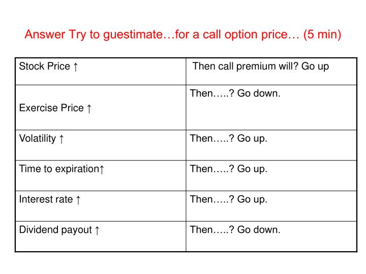 Answer Try to guestimate…for a call option price… (5 min)