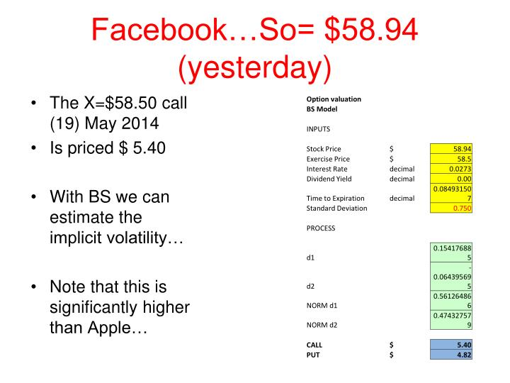 Facebook…So= $58.94 (yesterday)