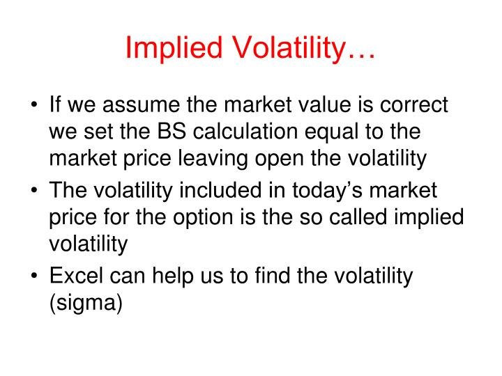 Implied Volatility…