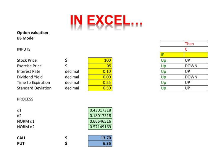 In Excel…
