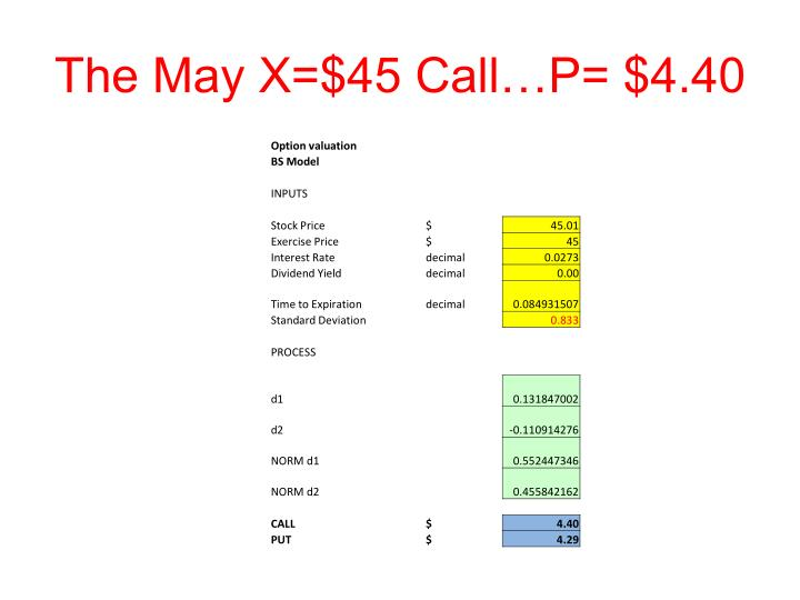 The May X=$45 Call…P= $4.40