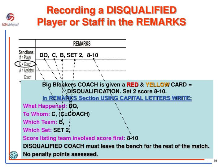 Recording a DISQUALIFIED