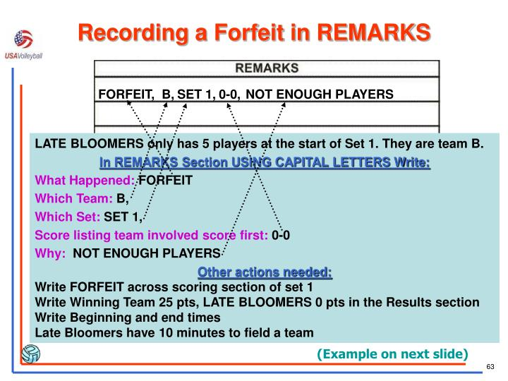 Recording a Forfeit in REMARKS