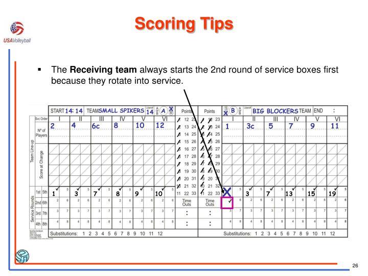 Scoring Tips