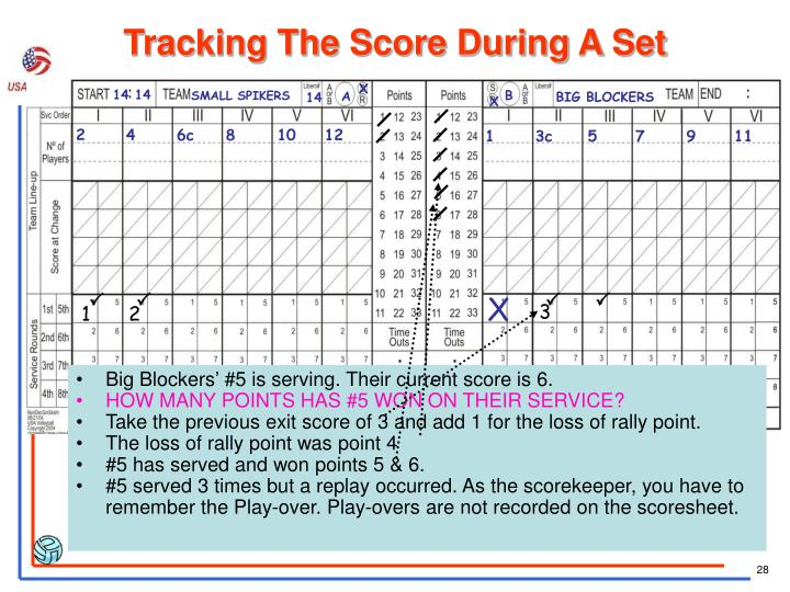 Tracking The Score During A Set
