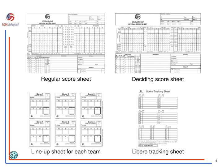 Regular score sheet
