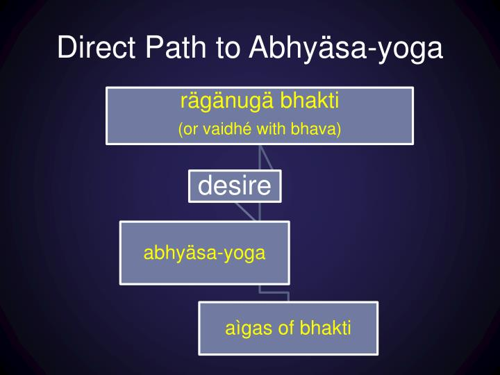 Direct Path to