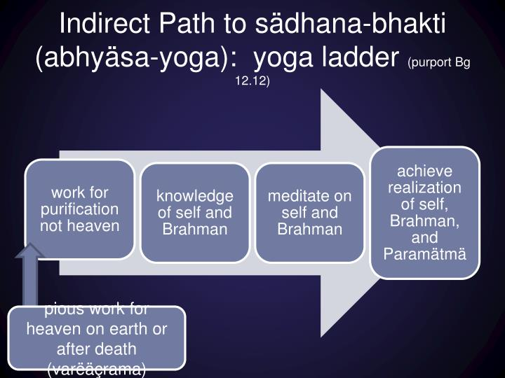 Indirect Path to