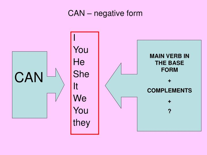 CAN – negative form