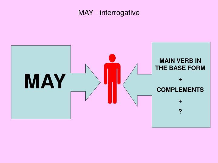 MAY - interrogative