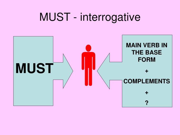 MUST - interrogative
