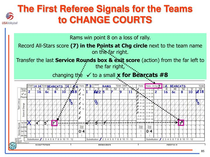 The First Referee Signals for the Teams