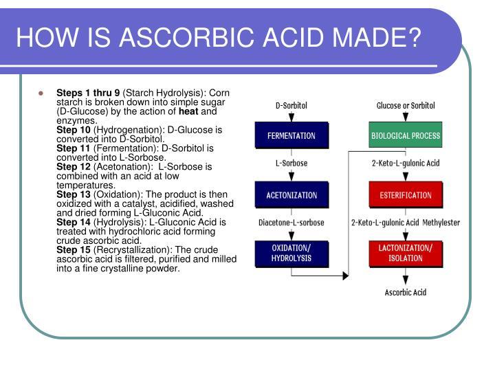 HOW IS ASCORBIC ACID MADE?