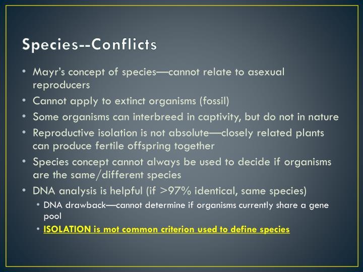 Species--Conflicts