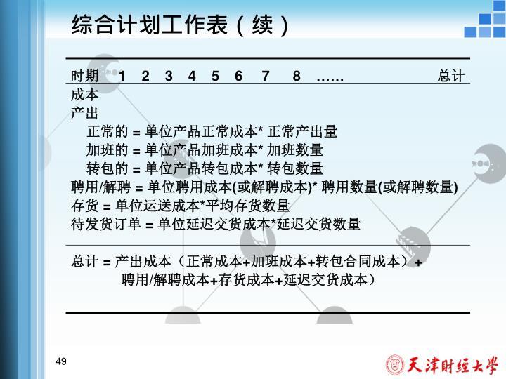 综合计划工作表(续)